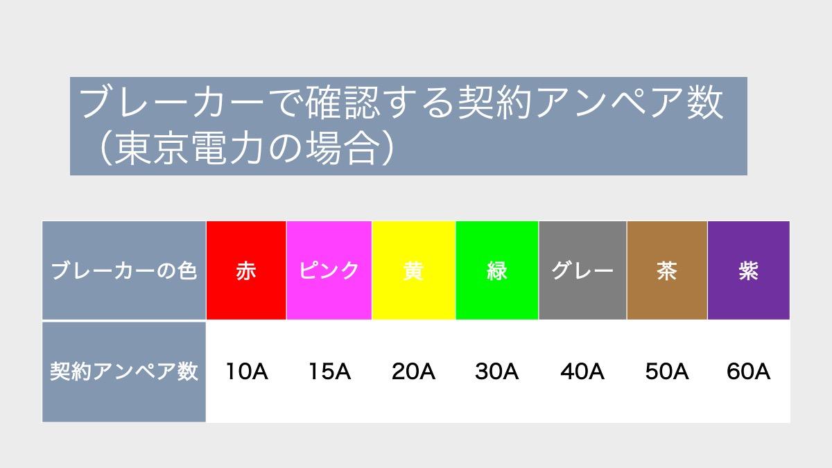 breaker_color