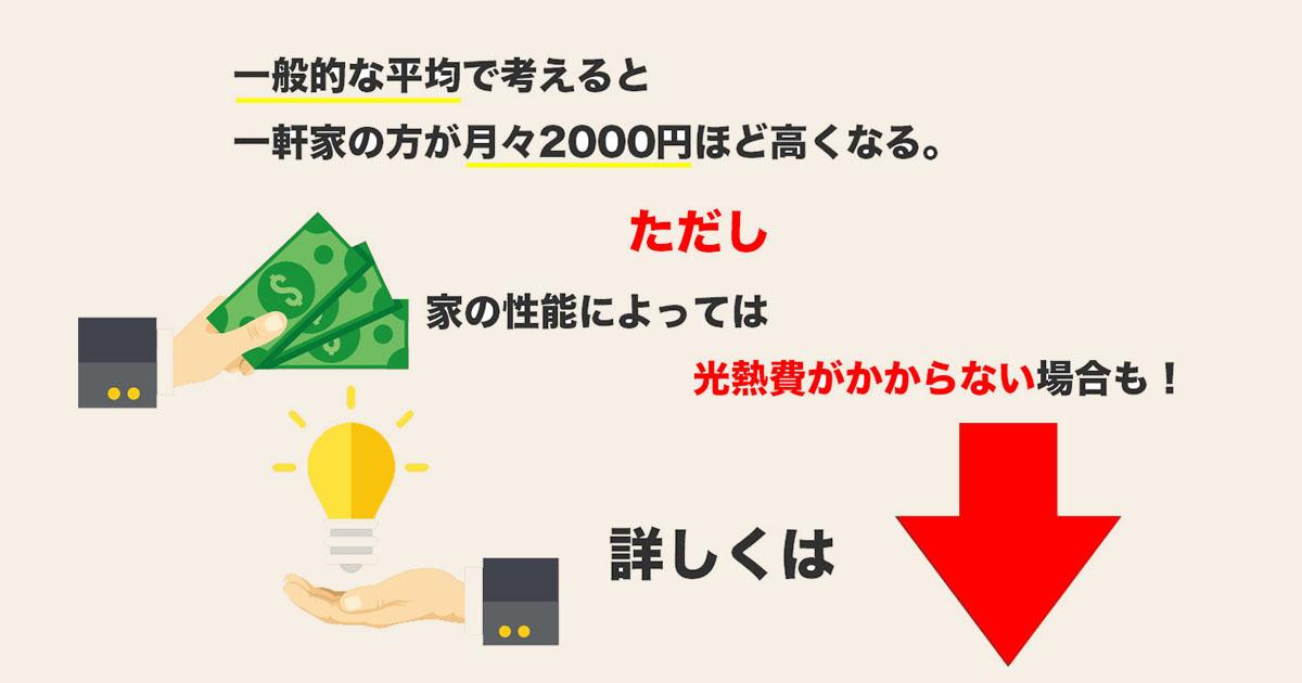 Utility costs average