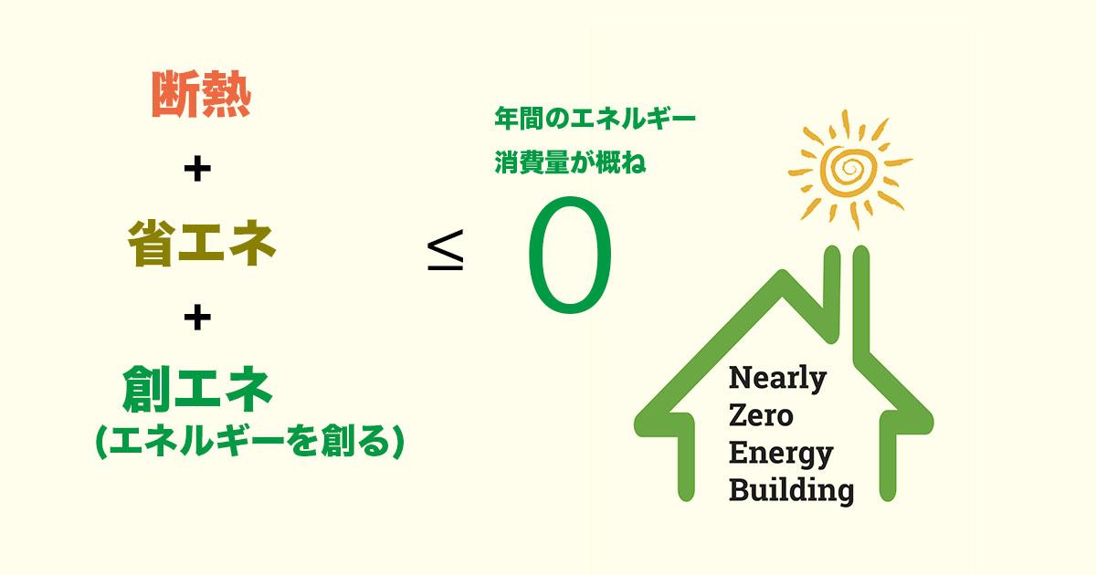 zeroenergyhouse